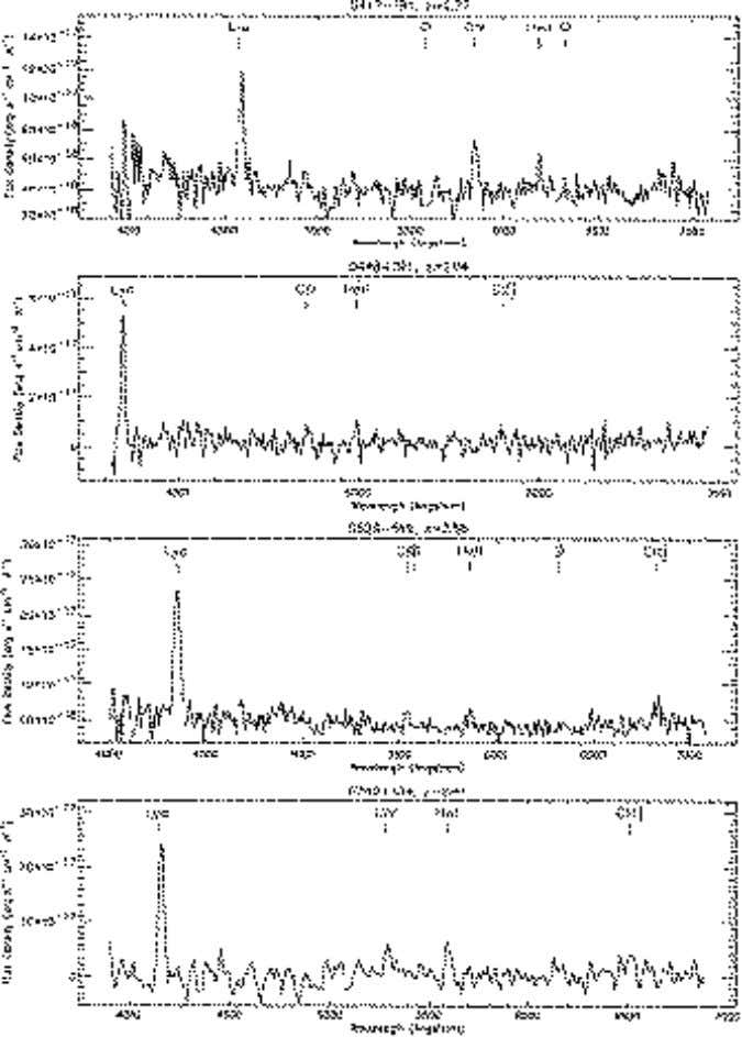 high-redshift objects and the preliminary results of the Key Figure 1: NTT and 3.6-m spectra of