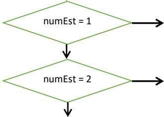 numEst = 1 numEst = 2