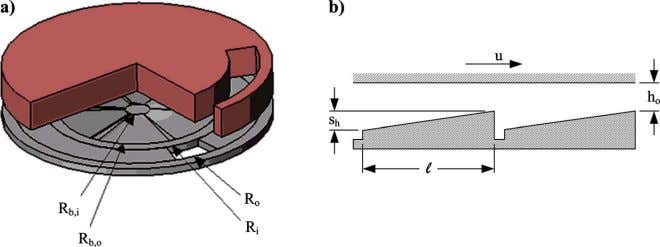 Fig. 9 Thrust bearing schematic with defined dimensional variables. Through a cut- away in the valve