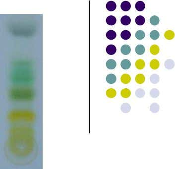 Thin Layer Chromatography Similar to paper chromatography Instead of using a stationary phase of paper,