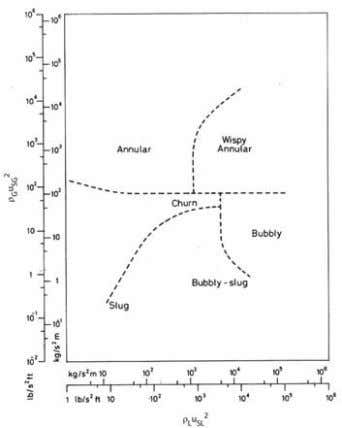 as broad bands than as lines (Whalley, 1996; Kim, 2000). Figure 4. Hewitt and Roberts (1969)