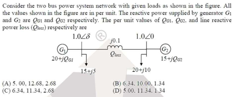Question: 31 EE Answer: (C) Solutoins: Based on load & gen power 5 pu real power