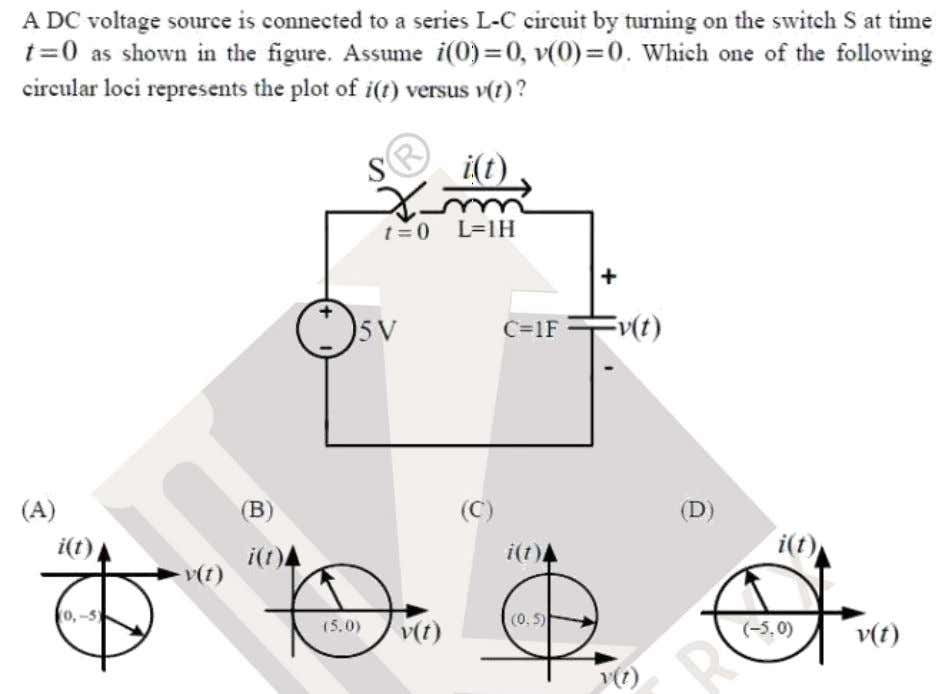 Question: 38 EE Answer: (B) Solutoins: Voltage across capacitor = V  5  1 
