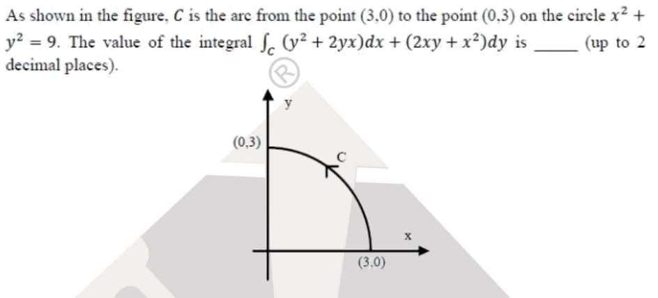 Question: 40 EE Answer: (0) Solutoins: Consider a closed curve with curve C and the co-ordinate