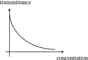 transmittance concentration