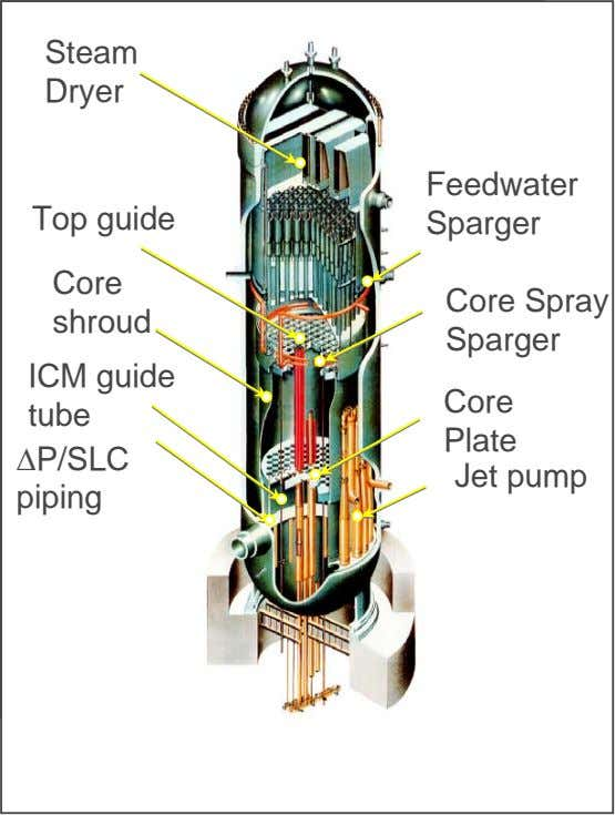 Steam Dryer Feedwater Top guide Sparger Core Core Spray shroud Barbara will put the graphic