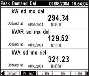 2 Energy Display Peak demand with date and time-stamp The meter ' s display system reliability