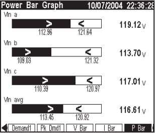 are available, including bar graphs with min/max indicators Vector diagram with magnitude and phase angle can