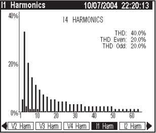 individual harmonics through the front panel display screen Built-in Web server provides browser access to extensive