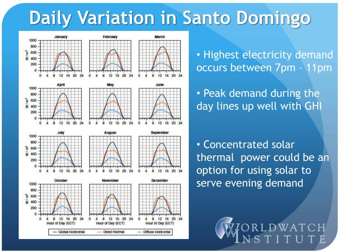 Daily Variation in Santo Domingo • Highest electricity demand occurs between 7pm – 11pm •