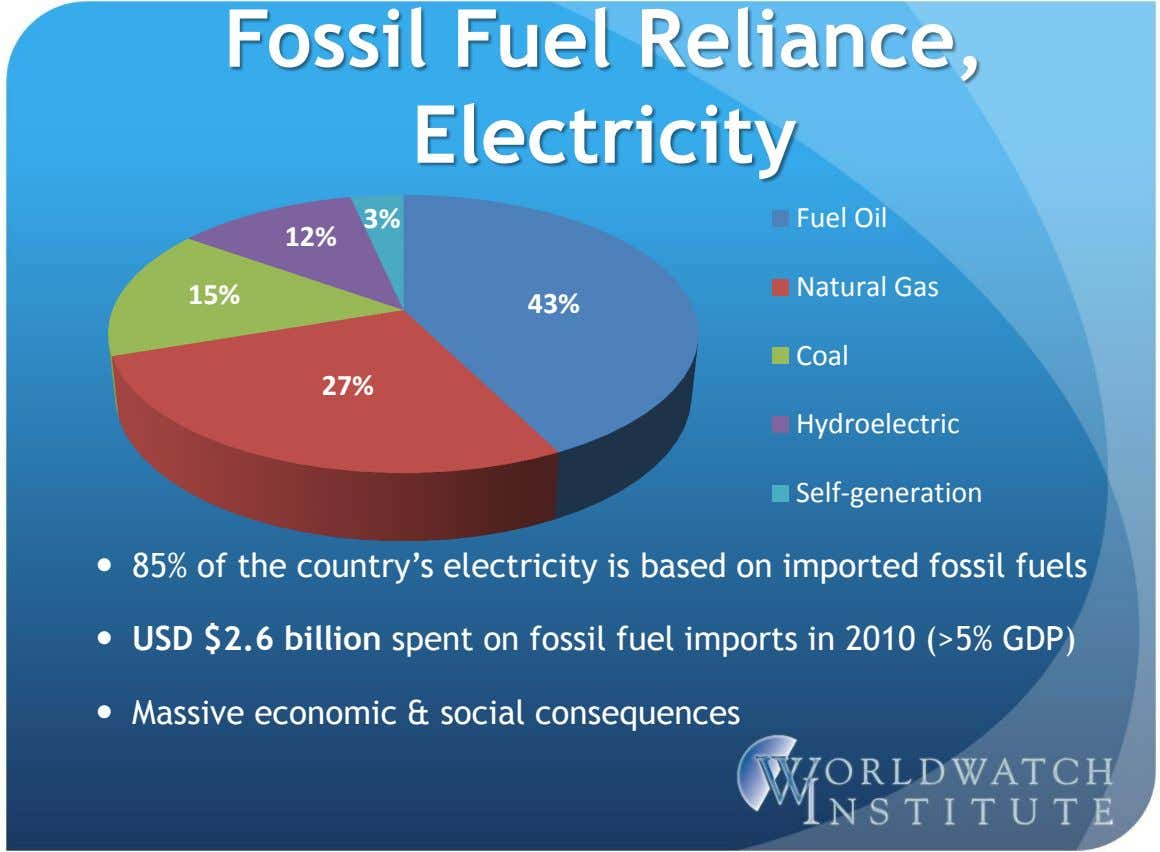 Fossil Fuel Reliance, Electricity 3% Fuel Oil 12% Natural Gas 15% 43% Coal 27% Hydroelectric