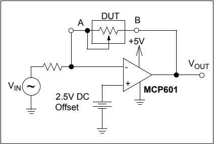 B A +5V V - OUT ~ + V IN MCP601 2.5V DC Offset FIGURE 2-30: