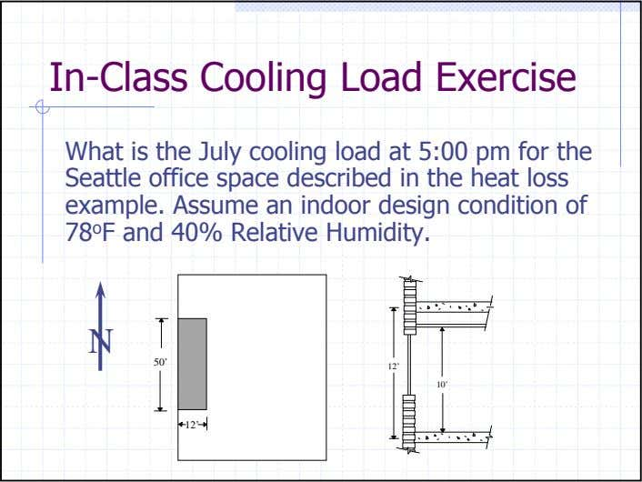 In-Class Cooling Load Exercise What is the July cooling load at 5:00 pm for the