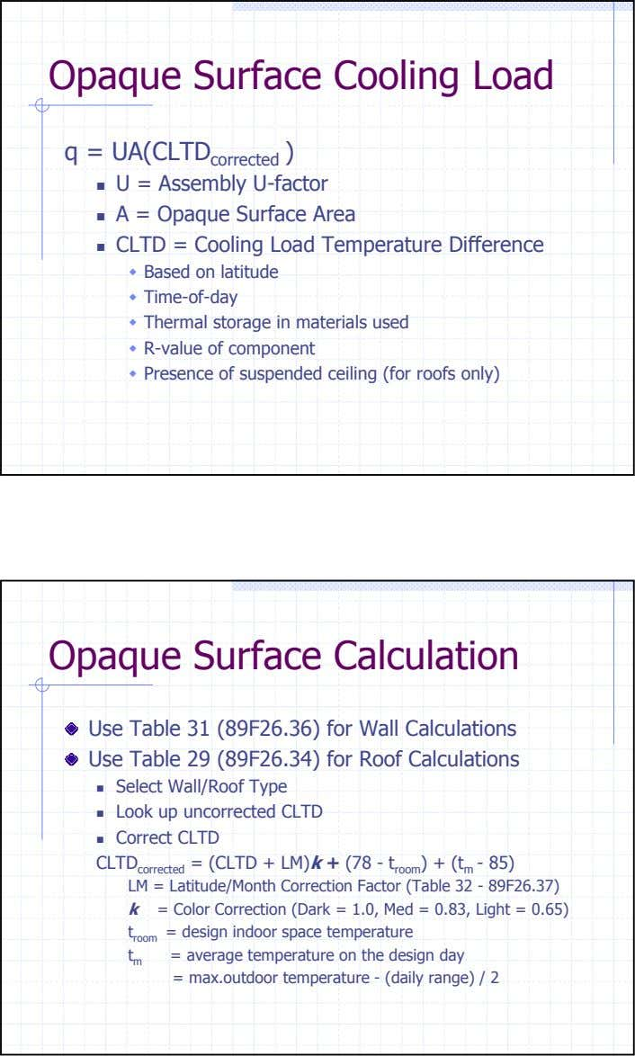 Opaque Surface Cooling Load q = UA(CLTD corrected ) U = Assembly U-factor A =
