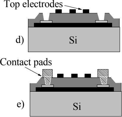 Top electrodes d) Si Contact pads e) Si