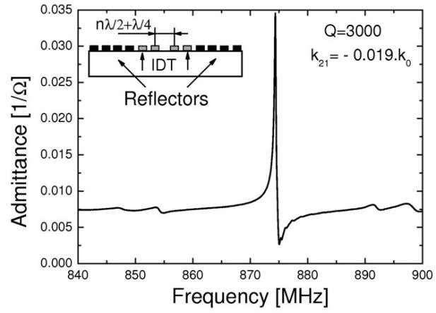 Figure P1.3 Close-to-resonance characteristics of a 12-µm wavelength FPAR operat- ing in the vicinity of