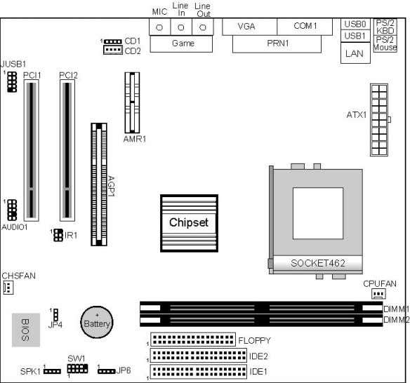 below to iden tify the major components on the mainboard. Note: Any jumpers on your mainboard