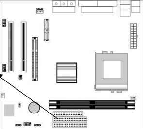 system following the steps below. IDE2 IDE1 1 1 1 FLOPPY Floppy Disk Drive The mainboard