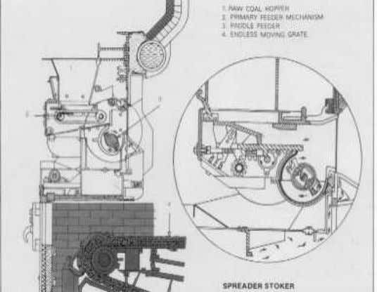 other types of stokers in many industrial applications. is Figure 6. Spreader Stoker Boiler (Department of