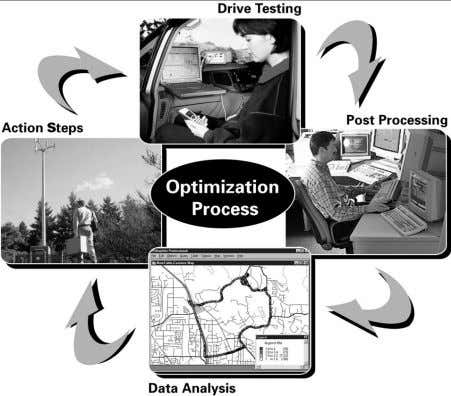 attract new ones while continu- ally expanding the network. Figure 2. The optimization process. Drive-testing is