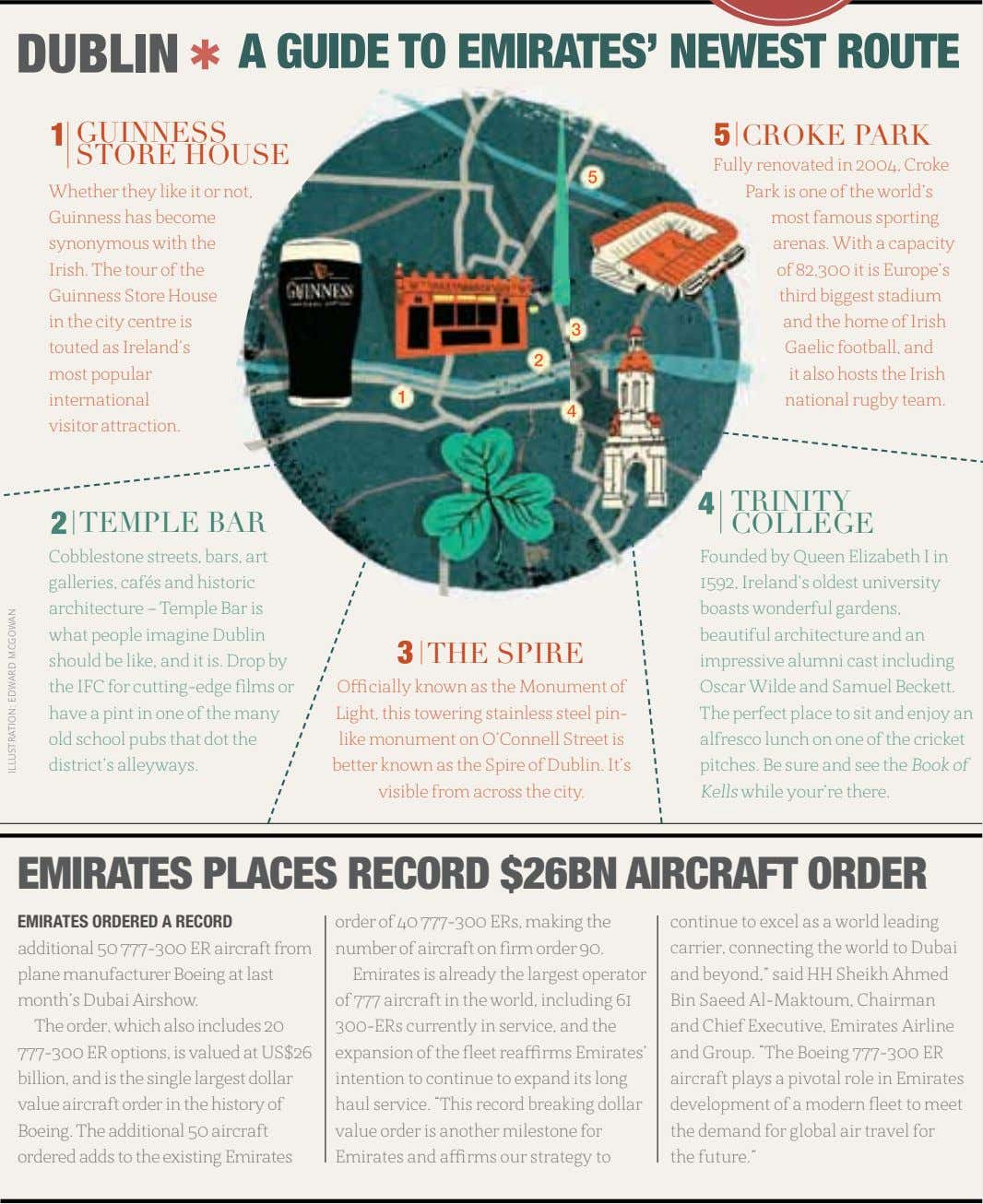 DUBLIN A GUIDE TO EMIRATES' NEWEST ROUTE GUINNESS STORE HOUSE CROKE PARK Whether they like