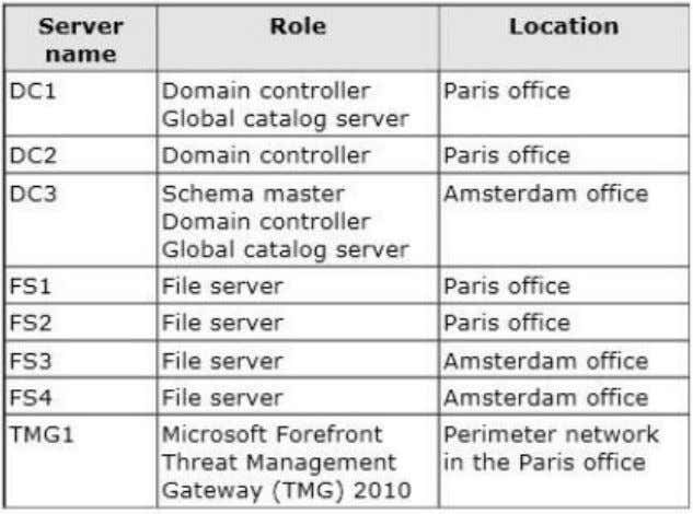 each server are configured as shown in the following table. Client computers run either Windows 7