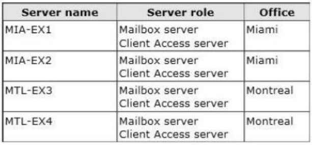 The servers are configured as shown the following table. All external access to the organization of