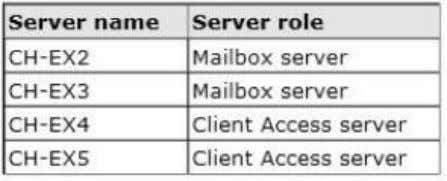 servers will be configured as shown in the following table. All client connections to the Exchange