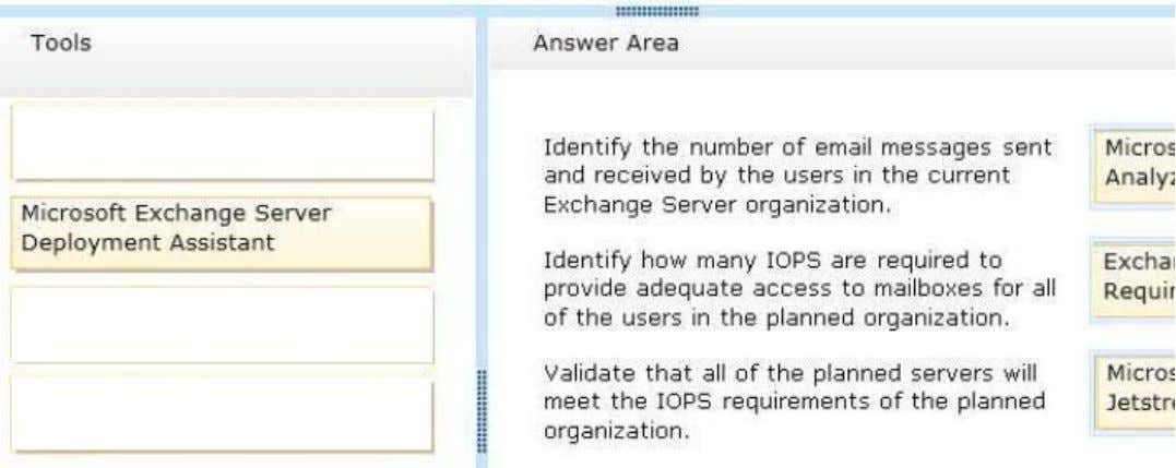 Correct Answer: Section: [none] Explanation Explanation/Reference: Explanation: Exchange Mailbox Server Role Requirements