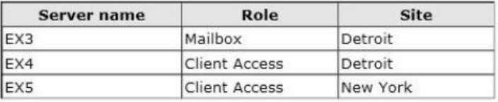 servers will be configured as shown in the following table. After the planned deployment, all of