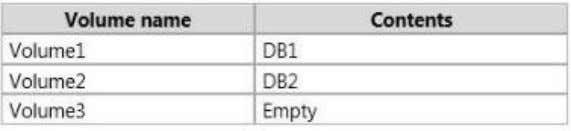 EX1 and EX2 is configur ed as shown in the following table. The Exchange Server 2013