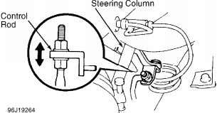 Neutral to Drive, and in reverse when shifting to Reverse. Fig. 8: Adjusting Typical Shift Linkage