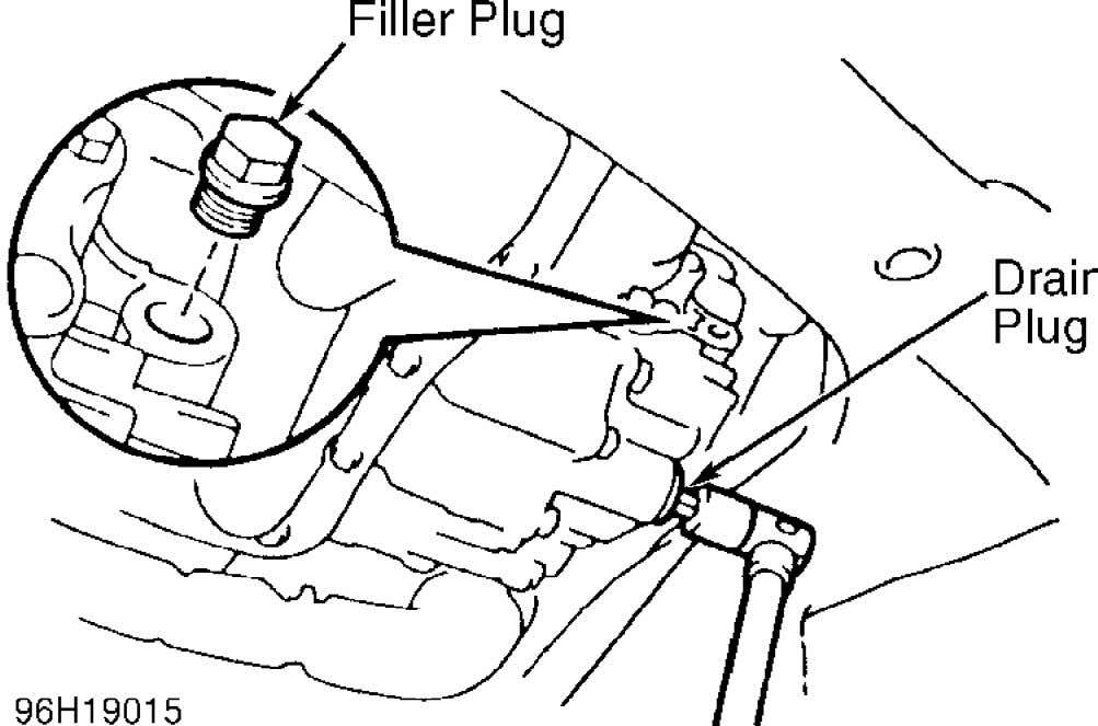 RECOMMENDED FLUID under LUBRICATION. Reinstall filler plug. Fig. 1: Identifying Transmission/Differential Drain &