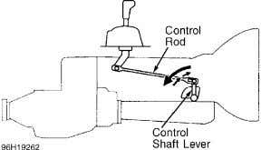 Neutral to Drive, and in reverse when shifting to Reverse. Fig. 7: Adjusting Shift Linkage (Land