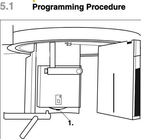 5.1 Programming Procedure 1.