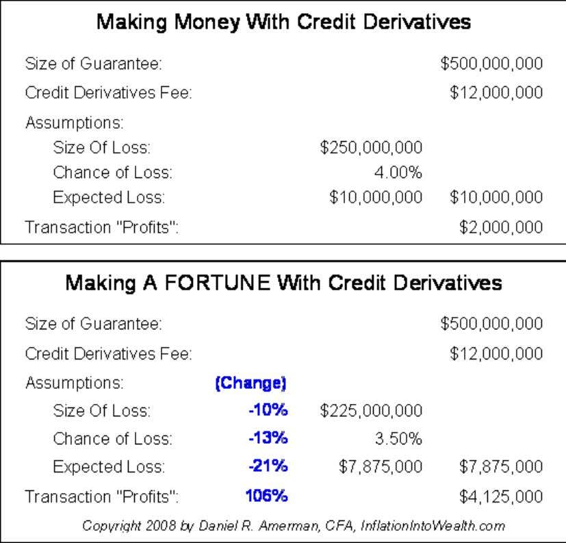 "top chart below, ""Making Money With Credit Derivatives"". However, let's say that your group comes back"
