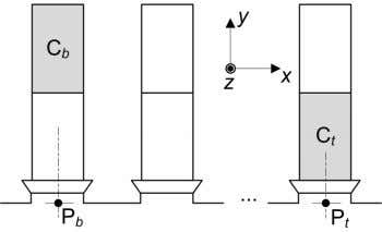 Fig. 8. Sides ( C b , C t ) of a stator coil and