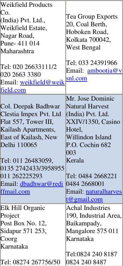 Mr. Ravinder Col. Deepak Badhwar Mr. Jose Dominic Natural Harvest Kumar Clestia Impex Pvt.