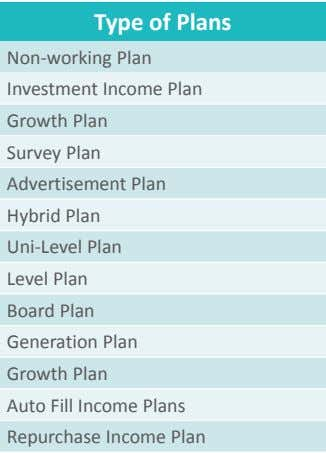 Daily Binary Plan Investment Income Plan PV based Binary Plan Growth Plan Tri Binary Plan Survey