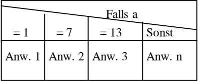 Falls a = 1 = 7 = 13 Sonst Anw. 1 Anw. 2 Anw. 3