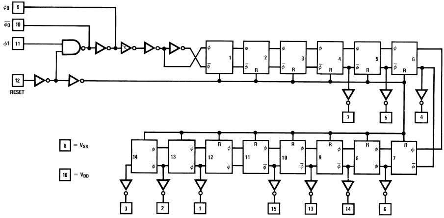 Schematic Diagrams CD4040BC CD4060BC