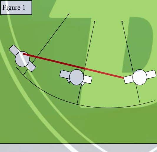 centered between those on either side of us. Figure 1 50 Circle Drill Hacks 1. Keep