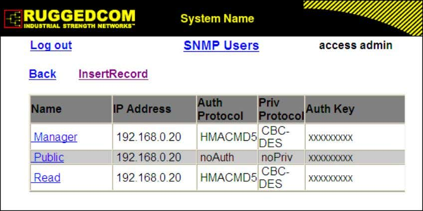 or sending traps. Up to 32 entries can be configured. Figure 1.19. SNMP User Table ROS®