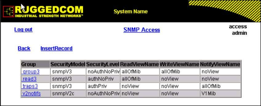 excluded • allOfMibs - all supported MIBs are included. Figure 1.23. SNMP Access Table ROS® v3.8.3