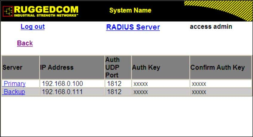 1. Administration 1.12.3. Radius Server Configuration Figure 1.25. RADIUS Server Summary Figure 1.26. RADIUS Server Form
