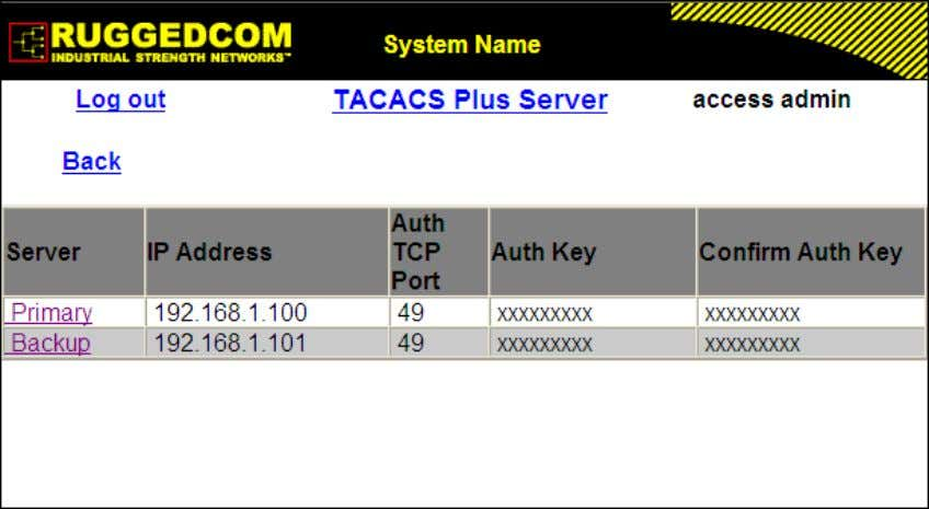 1. Administration 1.13.2. TACACS+ Server Configuration Figure 1.27. TACACS+ Server Summary Figure 1.28. TACACS+ Server