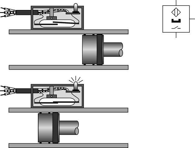 fields (for example in the vicinity of resistance welders). Fig. 3.6: Reed switch (normally open contact)