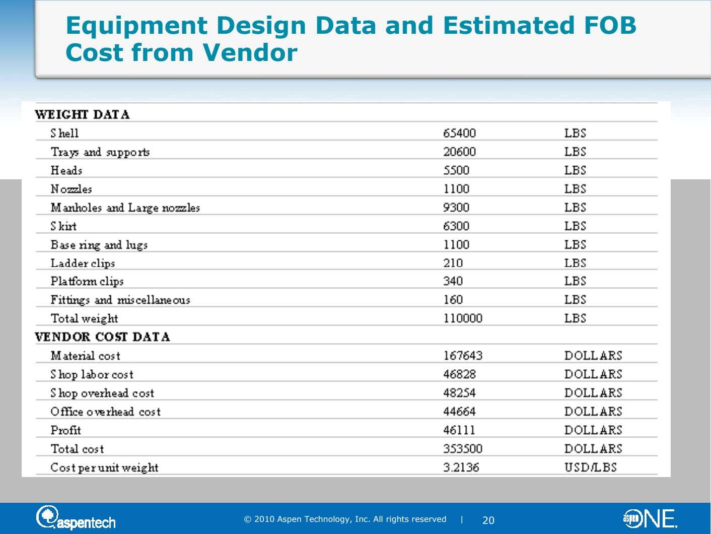 Equipment Design Data and Estimated FOB Cost from Vendor © 2010 Aspen Technology, Inc. All rights