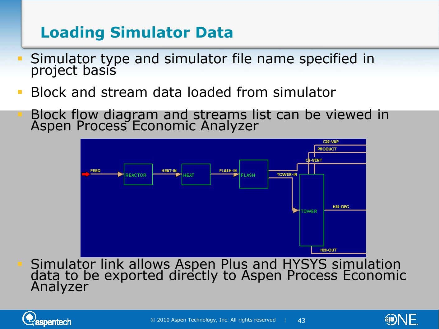 Loading Simulator Data Simulator type and simulator file name specified in project basis Block and stream