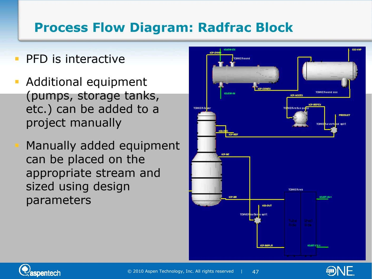 Process Flow Diagram: Radfrac Block PFD is interactive Additional equipment (pumps, storage tanks, etc.) can be